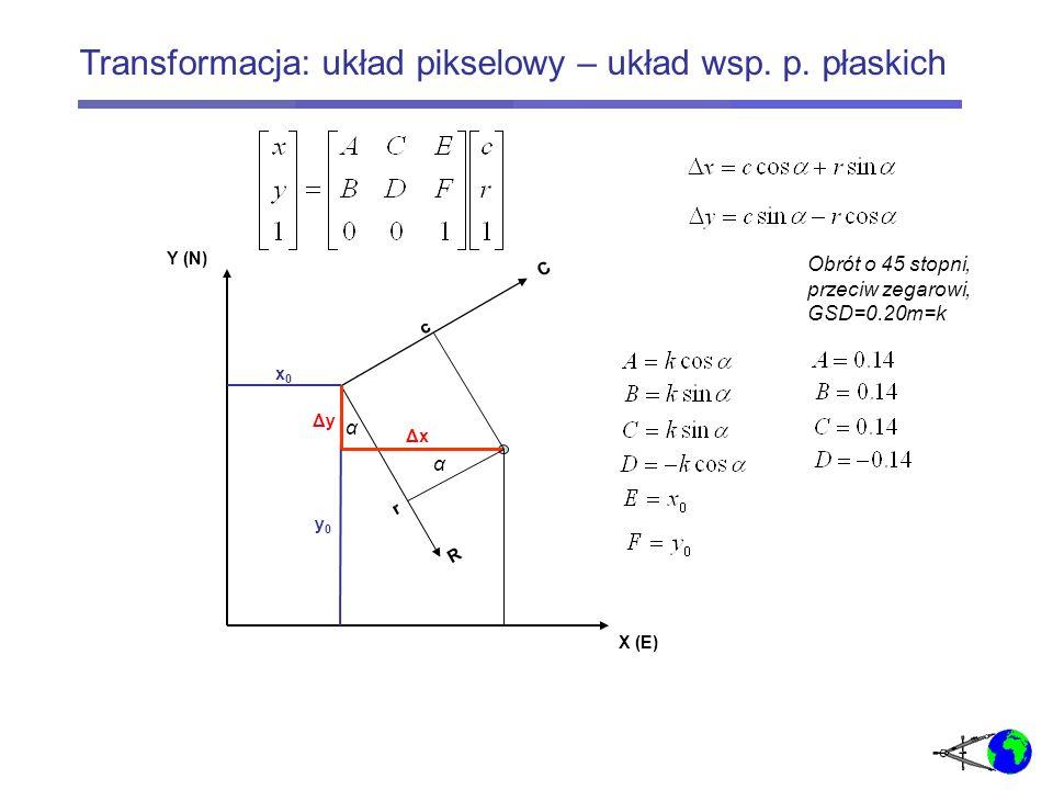 Transformacja: układ pikselowy – układ wsp. p.