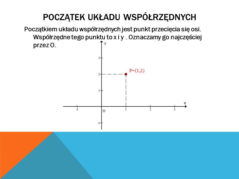 POCZĄTEK UKŁADU WSPÓŁRZĘDNYCH Początkiem układu współrzędnych jest punkt przecięcia się osi. Współrzędne tego punktu to x i y. Oznaczamy go najczęście