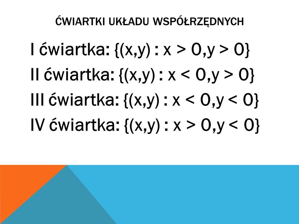 ĆWIARTKI UKŁADU WSPÓŁRZĘDNYCH I ćwiartka: {(x,y) : x > 0,y > 0} II ćwiartka: {(x,y) : x 0} III ćwiartka: {(x,y) : x < 0,y < 0} IV ćwiartka: {(x,y) : x