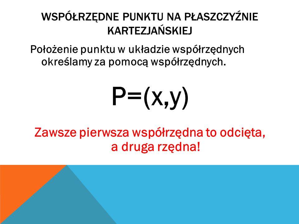 WSPÓŁRZĘDNE PUNKTU NA PŁASZCZYŹNIE KARTEZJAŃSKIEJ Położenie punktu w układzie współrzędnych określamy za pomocą współrzędnych. P=(x,y) Zawsze pierwsza