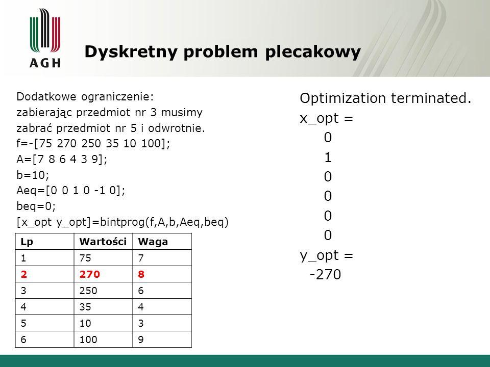 Dyskretny problem plecakowy Dodatkowe ograniczenie: zabierając przedmiot nr 3 musimy zabrać przedmiot nr 5 i odwrotnie. f=-[75 270 250 35 10 100]; A=[