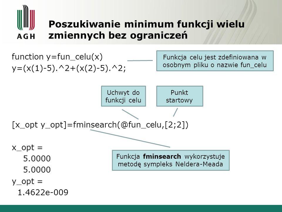 Poszukiwanie minimum funkcji wielu zmiennych bez ograniczeń function y=fun_celu(x) y=(x(1)-5).^2+(x(2)-5).^2; [x_opt y_opt]=fminsearch(@fun_celu,[2;2]) x_opt = 5.0000 y_opt = 1.4622e-009 Uchwyt do funkcji celu Punkt startowy Funkcja celu jest zdefiniowana w osobnym pliku o nazwie fun_celu Funkcja fminsearch wykorzystuje metodę sympleks Neldera-Meada