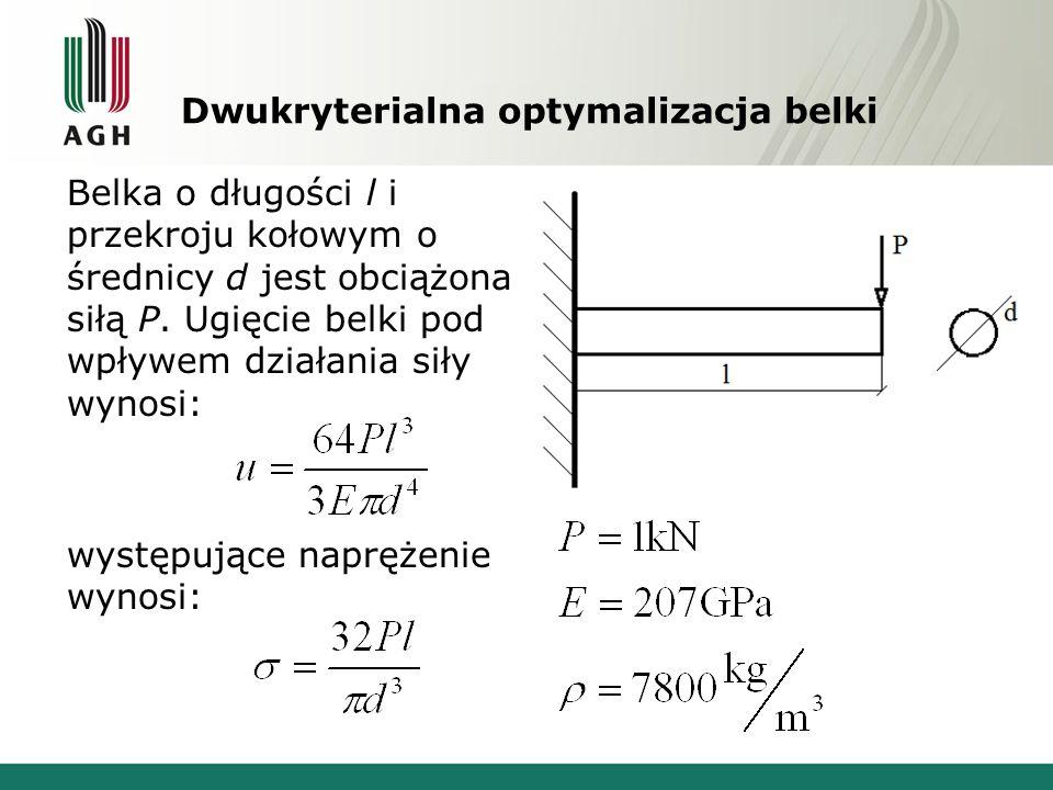 Dwukryterialna optymalizacja belki Belka o długości l i przekroju kołowym o średnicy d jest obciążona siłą P. Ugięcie belki pod wpływem działania siły
