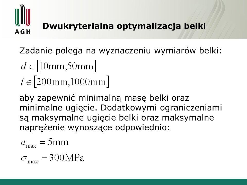 Dwukryterialna optymalizacja belki Zadanie polega na wyznaczeniu wymiarów belki: aby zapewnić minimalną masę belki oraz minimalne ugięcie.