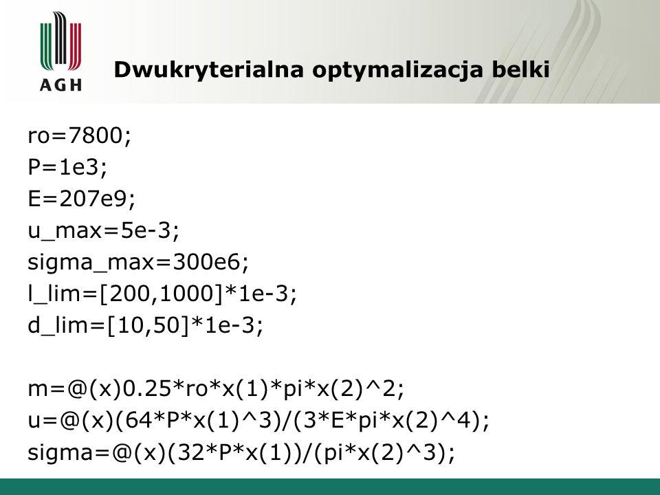 Dwukryterialna optymalizacja belki ro=7800; P=1e3; E=207e9; u_max=5e-3; sigma_max=300e6; l_lim=[200,1000]*1e-3; d_lim=[10,50]*1e-3; m=@(x)0.25*ro*x(1)*pi*x(2)^2; u=@(x)(64*P*x(1)^3)/(3*E*pi*x(2)^4); sigma=@(x)(32*P*x(1))/(pi*x(2)^3);