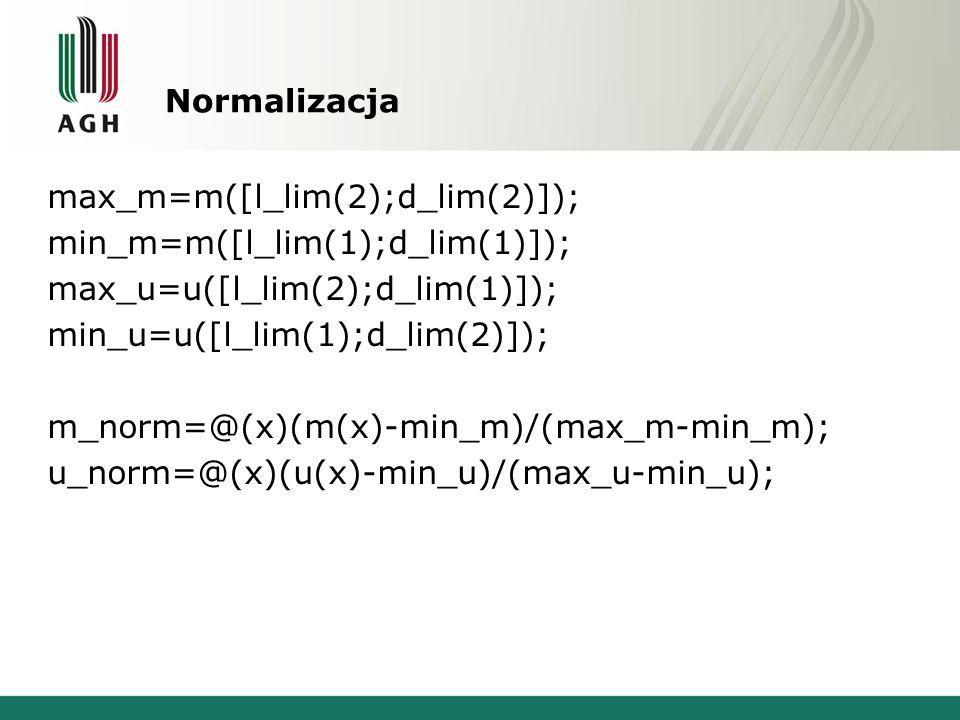 Normalizacja max_m=m([l_lim(2);d_lim(2)]); min_m=m([l_lim(1);d_lim(1)]); max_u=u([l_lim(2);d_lim(1)]); min_u=u([l_lim(1);d_lim(2)]); m_norm=@(x)(m(x)-