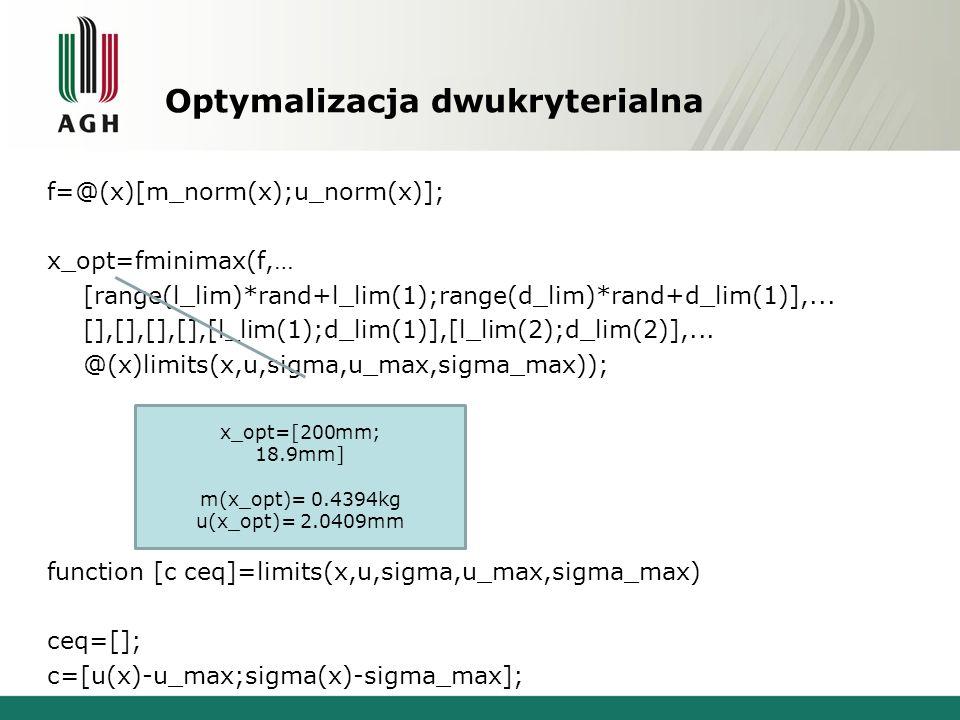 Optymalizacja dwukryterialna f=@(x)[m_norm(x);u_norm(x)]; x_opt=fminimax(f,… [range(l_lim)*rand+l_lim(1);range(d_lim)*rand+d_lim(1)],...