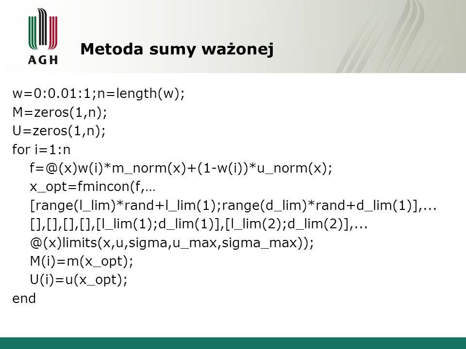Metoda sumy ważonej w=0:0.01:1;n=length(w); M=zeros(1,n); U=zeros(1,n); for i=1:n f=@(x)w(i)*m_norm(x)+(1-w(i))*u_norm(x); x_opt=fmincon(f,… [range(l_lim)*rand+l_lim(1);range(d_lim)*rand+d_lim(1)],...