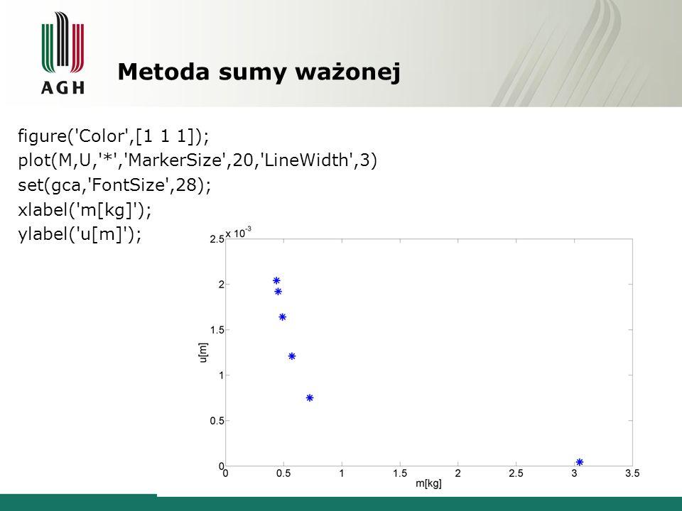 Metoda sumy ważonej figure( Color ,[1 1 1]); plot(M,U, * , MarkerSize ,20, LineWidth ,3) set(gca, FontSize ,28); xlabel( m[kg] ); ylabel( u[m] );