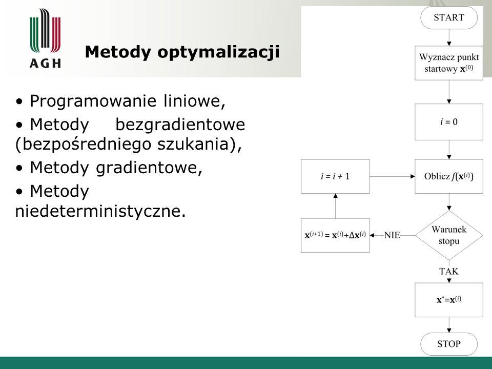 Poszukiwanie minimum funkcji wielu zmiennych bez ograniczeń f=@(x)x(1).^2+x(2).^2; g=@(x)[2*x(1); 2*x(2)]; opcje=optimset( GradObj , on ); [x_opt y_opt]=fminunc({f;g},[2;2],opcje) Local minimum found.