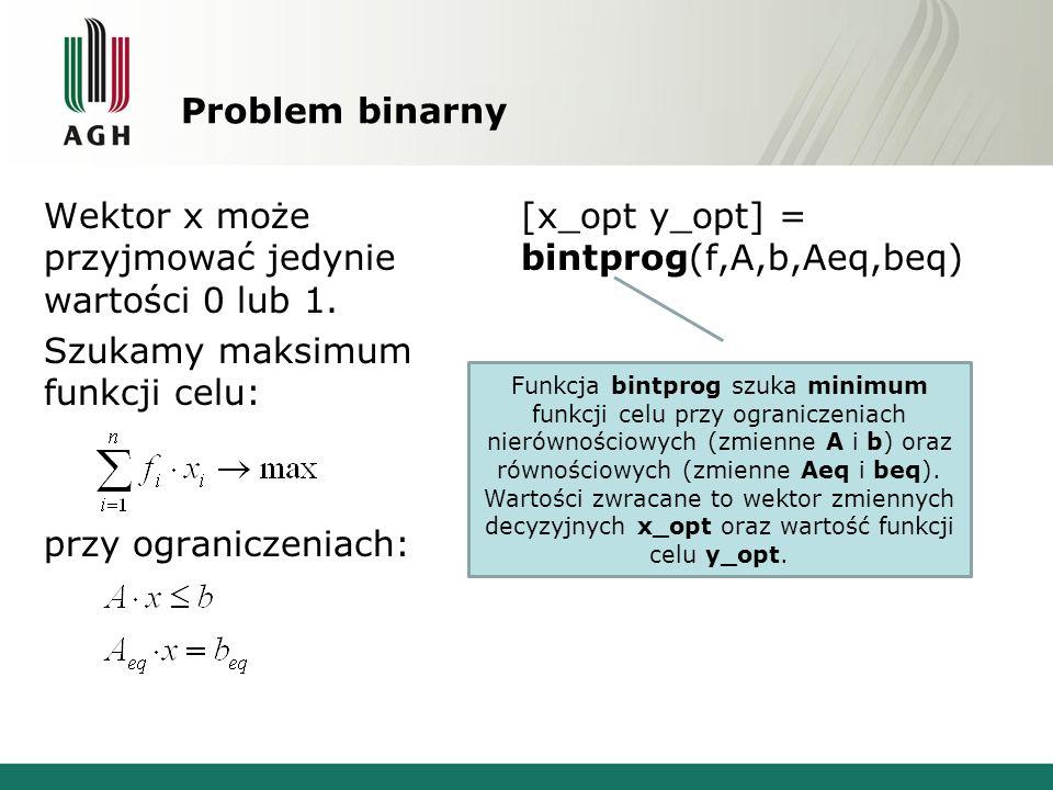 Problem binarny Wektor x może przyjmować jedynie wartości 0 lub 1. Szukamy maksimum funkcji celu: przy ograniczeniach: [x_opt y_opt] = bintprog(f,A,b,