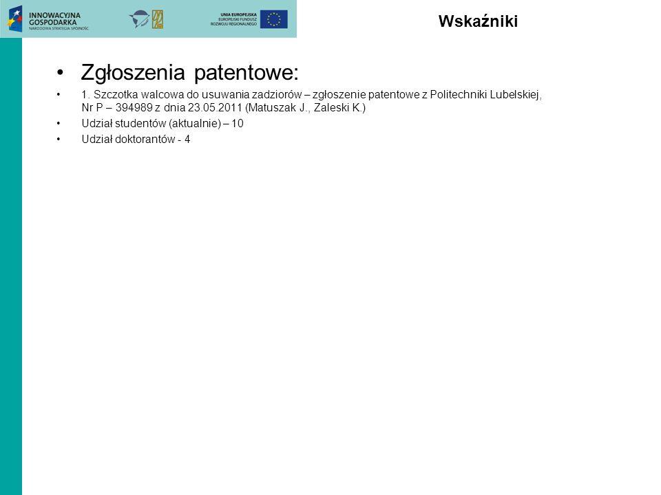 Wskaźniki Zgłoszenia patentowe: 1.