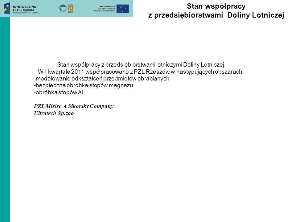 Stan współpracy z przedsiębiorstwami Doliny Lotniczej Stan współpracy z przedsiębiorstwami lotniczymi Doliny Lotniczej W I kwartale 2011 współpracowano z PZL Rzeszów w następujących obszarach: -modelowanie odkształceń przedmiotów obrabianych -bezpieczna obróbka stopów magnezu -obróbka stopów Al..