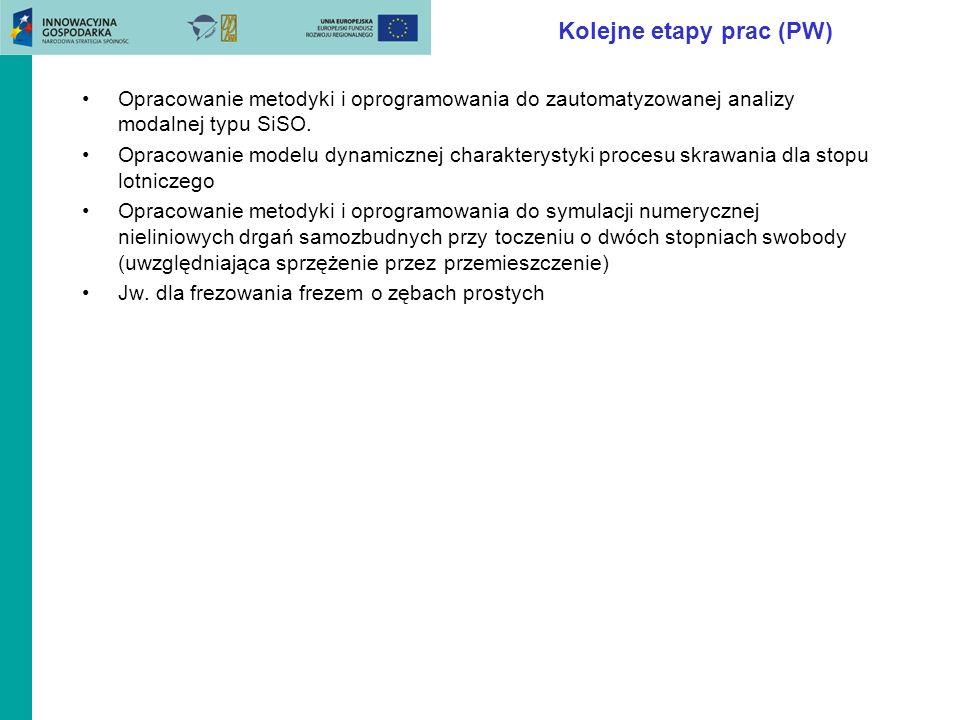 Kolejne etapy prac (PW) Opracowanie metodyki i oprogramowania do zautomatyzowanej analizy modalnej typu SiSO.
