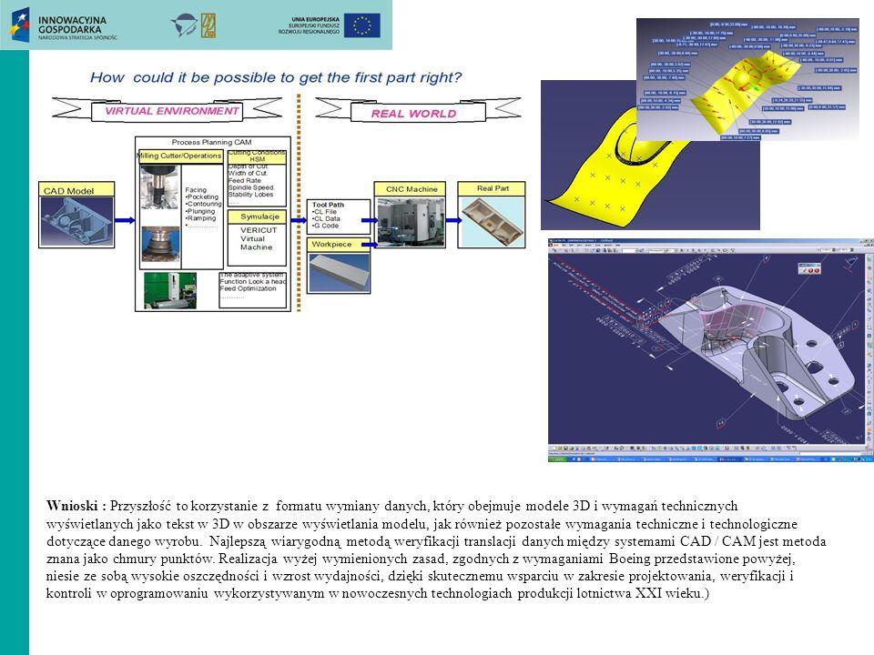 Wnioski : Przyszłość to korzystanie z formatu wymiany danych, który obejmuje modele 3D i wymagań technicznych wyświetlanych jako tekst w 3D w obszarze wyświetlania modelu, jak również pozostałe wymagania techniczne i technologiczne dotyczące danego wyrobu.