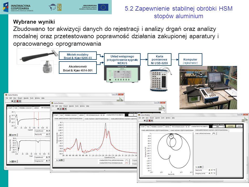 5.2 Zapewnienie stabilnej obróbki HSM stopów aluminium Wybrane wyniki opracowano wstępną wersję programu do symulacji numerycznej nieliniowych drgań samowzbudnych.
