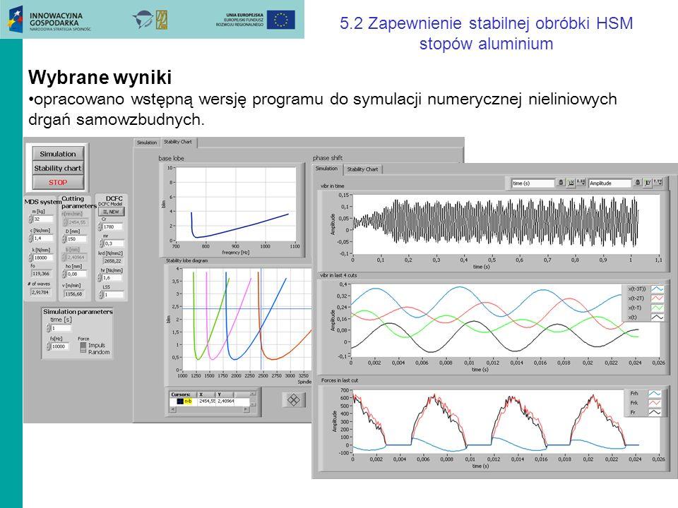 Dane do wskaźników realizacji celów projektu Dane do wskaźników realizacji celów projektu (produktu i rezultatu) uzyskanych w pierwszym i drugim kwartale 2011 Referaty konferencyjne (tytuł wystąpień, nazwiska wykonawców, nazwa i termin konferencji) 1.