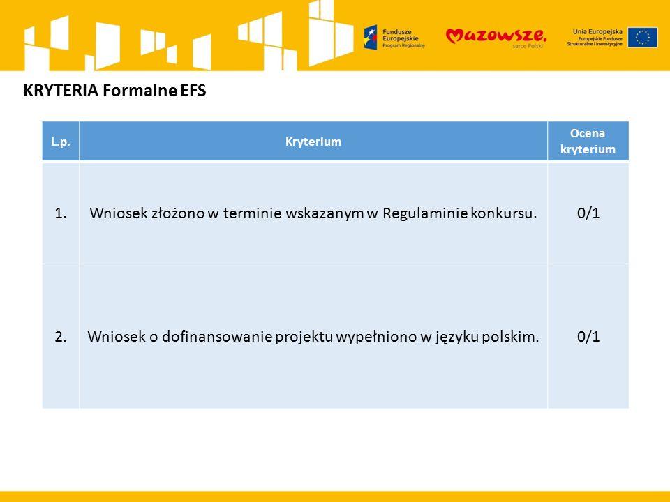 L.p.Kryterium Ocena kryterium 1.Wniosek złożono w terminie wskazanym w Regulaminie konkursu.