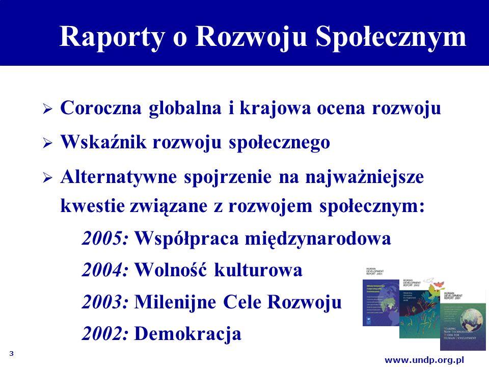 3 www.undp.org.pl Raporty o Rozwoju Społecznym  Coroczna globalna i krajowa ocena rozwoju  Wskaźnik rozwoju społecznego  Alternatywne spojrzenie na najważniejsze kwestie związane z rozwojem społecznym: –2005: Współpraca międzynarodowa –2004: Wolność kulturowa –2003: Milenijne Cele Rozwoju –2002: Demokracja