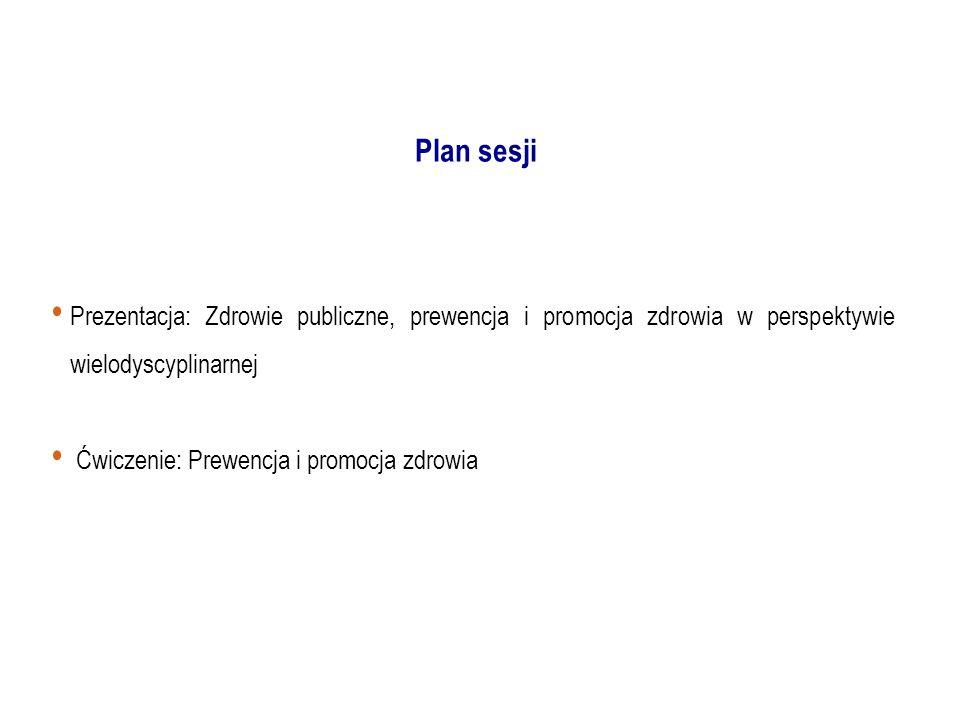 Prezentacja: Zdrowie publiczne, prewencja i promocja zdrowia w perspektywie wielodyscyplinarnej Ćwiczenie: Prewencja i promocja zdrowia Plan sesji