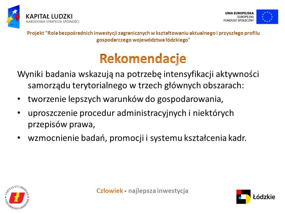 Człowiek - najlepsza inwestycja Projekt Rola bezpośrednich inwestycji zagranicznych w kształtowaniu aktualnego i przyszłego profilu gospodarczego województwa łódzkiego Wyniki badania wskazują na potrzebę intensyfikacji aktywności samorządu terytorialnego w trzech głównych obszarach: tworzenie lepszych warunków do gospodarowania, uproszczenie procedur administracyjnych i niektórych przepisów prawa, wzmocnienie badań, promocji i systemu kształcenia kadr.