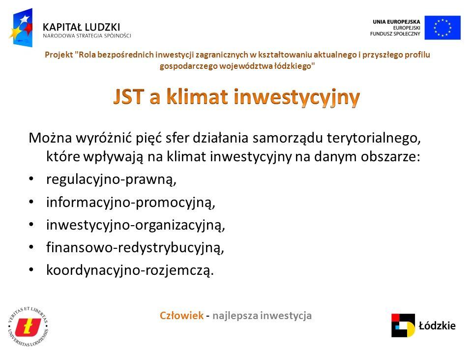 Człowiek - najlepsza inwestycja Projekt Rola bezpośrednich inwestycji zagranicznych w kształtowaniu aktualnego i przyszłego profilu gospodarczego województwa łódzkiego Można wyróżnić pięć sfer działania samorządu terytorialnego, które wpływają na klimat inwestycyjny na danym obszarze: regulacyjno-prawną, informacyjno-promocyjną, inwestycyjno-organizacyjną, finansowo-redystrybucyjną, koordynacyjno-rozjemczą.