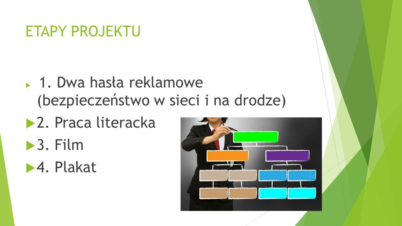 ETAPY PROJEKTU  1. Dwa hasła reklamowe (bezpieczeństwo w sieci i na drodze)  2.