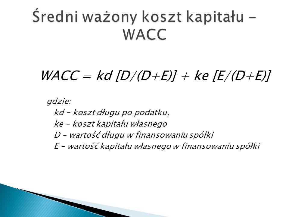 WACC = kd [D/(D+E)] + ke [E/(D+E)] gdzie: kd – koszt długu po podatku, ke – koszt kapitału własnego D – wartość długu w finansowaniu spółki E – wartość kapitału własnego w finansowaniu spółki