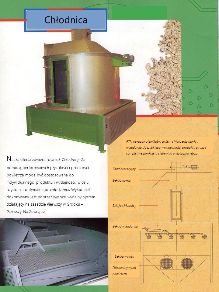 Chłodnica N asza oferta zawiera również Chłodnicę. Za pomocą perforowanych płyt, ilości i prędkości powietrza mogą być dostosowane do indywidualnego p
