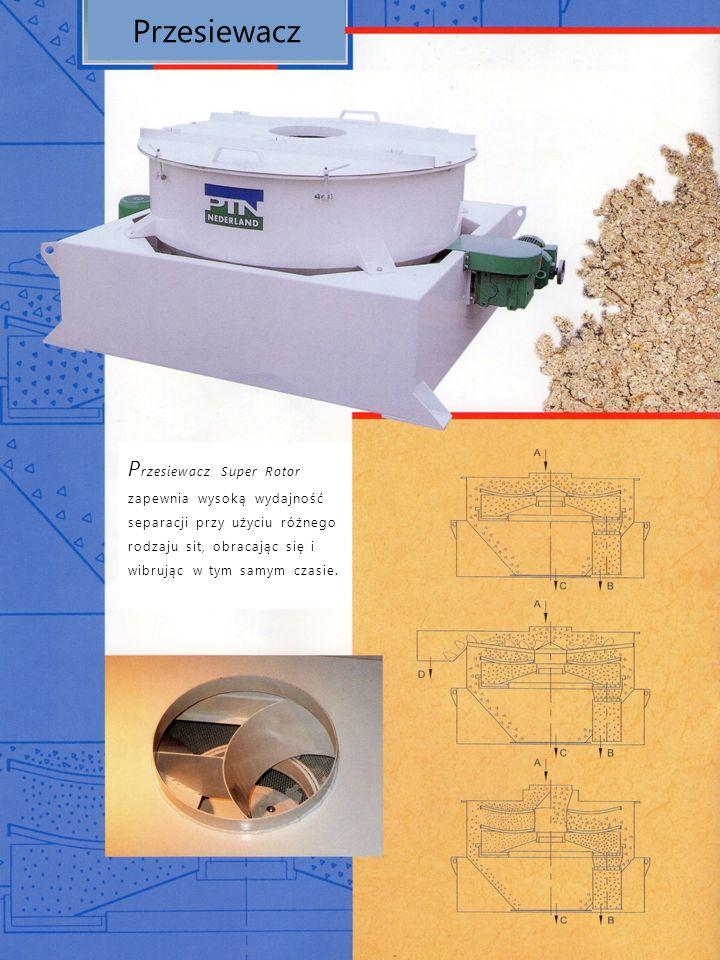 Kruszarka Przesiewacz Bębnowy W celu osiągnięcia najwyższej niezawodności podczas eksploatacji, wszystkie Kruszarki standardowo wyposażone są w podajnik / rolkę rozdzielacza, regulację wydajności oraz osobny napęd na każdej rolce.