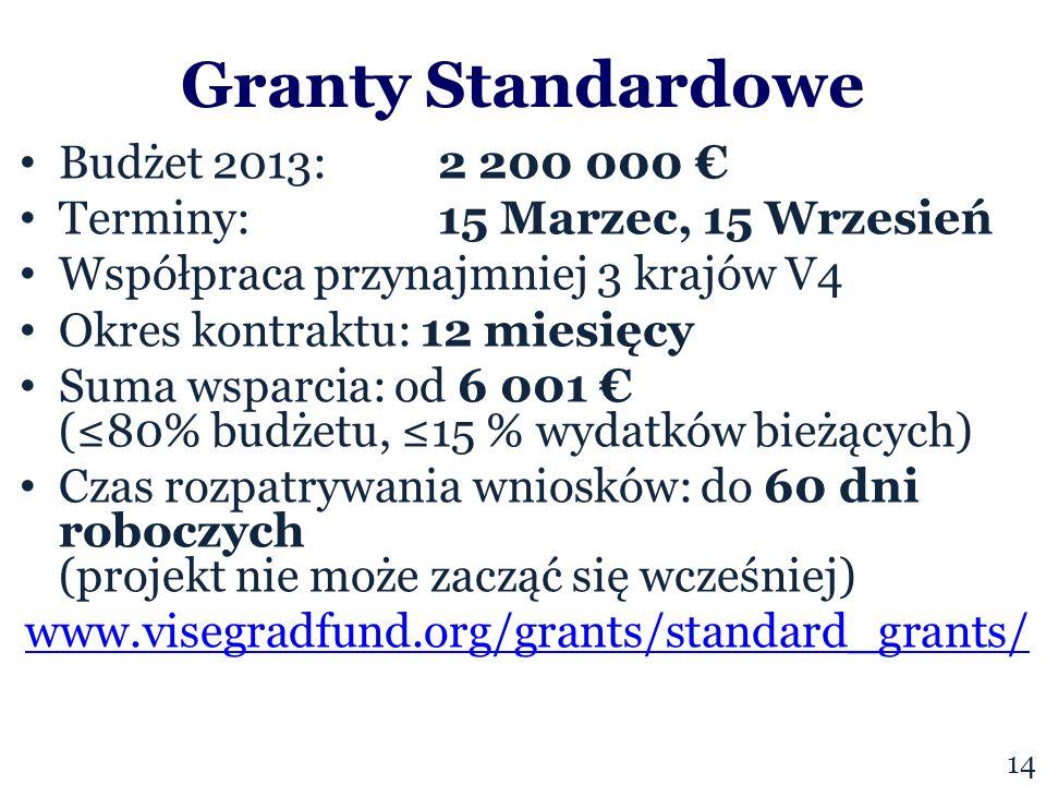 Granty Standardowe Budżet 2013: 2 200 000 € Terminy: 15 Marzec, 15 Wrzesień Współpraca przynajmniej 3 krajów V4 Okres kontraktu: 12 miesięcy Suma wsparcia: od 6 001 € (≤80% budżetu, ≤15 % wydatków bieżących) Czas rozpatrywania wniosków: do 60 dni roboczych (projekt nie może zacząć się wcześniej) www.visegradfund.org/grants/standard_grants/ 1414