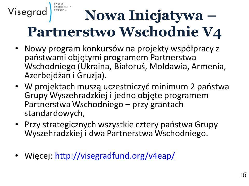 Nowa Inicjatywa – Partnerstwo Wschodnie V4 Nowy program konkursów na projekty współpracy z państwami objętymi programem Partnerstwa Wschodniego (Ukraina, Białoruś, Mołdawia, Armenia, Azerbejdżan i Gruzja).