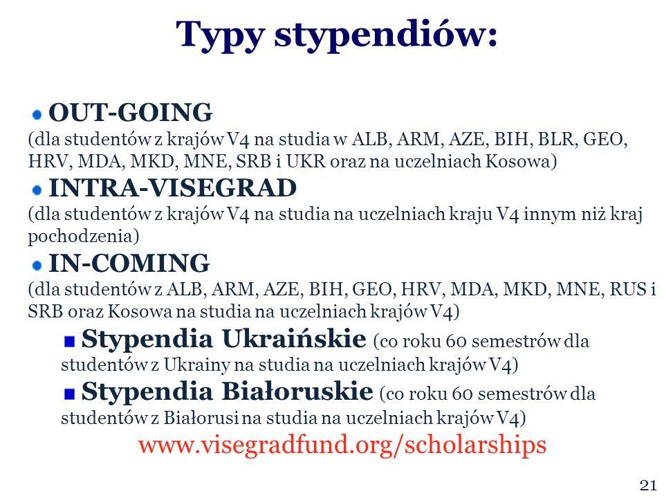 Typy stypendiów: 21 OUT-GOING (dla studentów z krajów V4 na studia w ALB, ARM, AZE, BIH, BLR, GEO, HRV, MDA, MKD, MNE, SRB i UKR oraz na uczelniach Kosowa) INTRA-VISEGRAD (dla studentów z krajów V4 na studia na uczelniach kraju V4 innym niż kraj pochodzenia) IN-COMING (dla studentów z ALB, ARM, AZE, BIH, GEO, HRV, MDA, MKD, MNE, RUS i SRB oraz Kosowa na studia na uczelniach krajów V4) Stypendia Ukraińskie (co roku 60 semestrów dla studentów z Ukrainy na studia na uczelniach krajów V4) Stypendia Białoruskie (co roku 60 semestrów dla studentów z Białorusi na studia na uczelniach krajów V4) www.visegradfund.org/scholarships