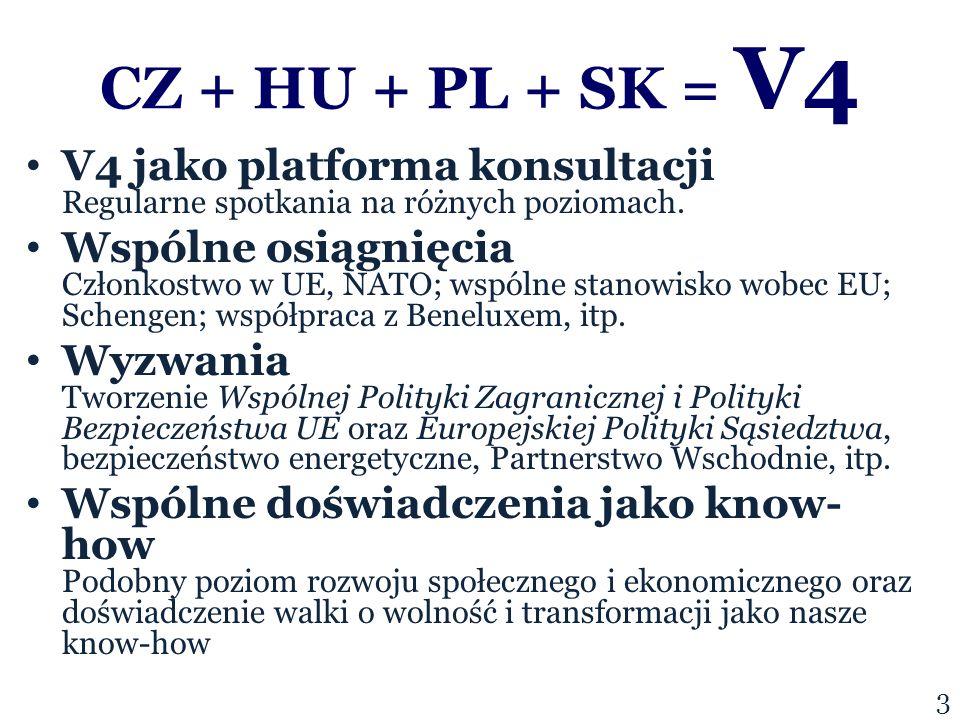 CZ + HU + PL + SK = V4 V4 jako platforma konsultacji Regularne spotkania na różnych poziomach.