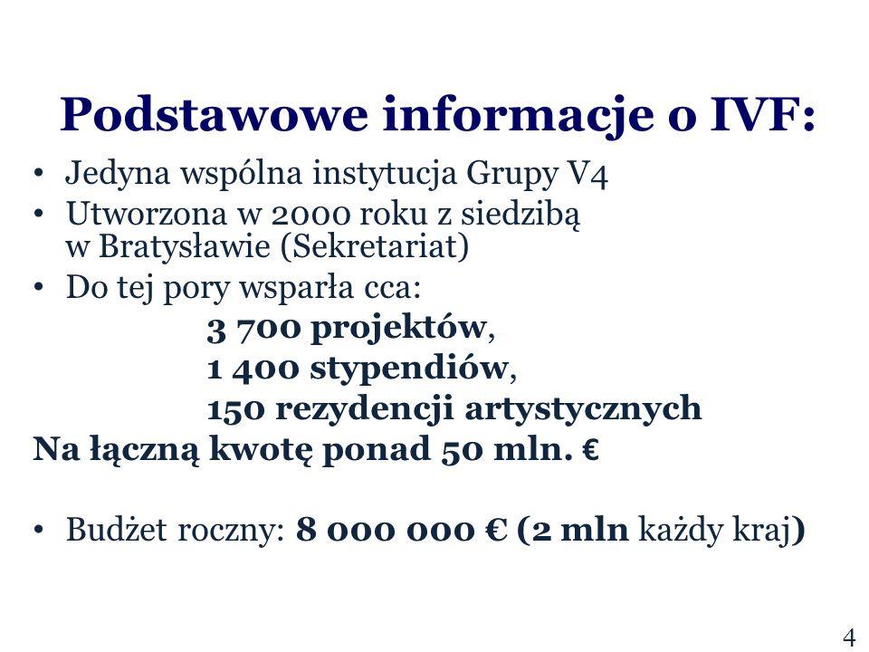 Podstawowe informacje o IVF: Jedyna wspólna instytucja Grupy V4 Utworzona w 2000 roku z siedzibą w Bratysławie (Sekretariat) Do tej pory wsparła cca: 3 700 projektów, 1 400 stypendiów, 150 rezydencji artystycznych Na łączną kwotę ponad 50 mln.