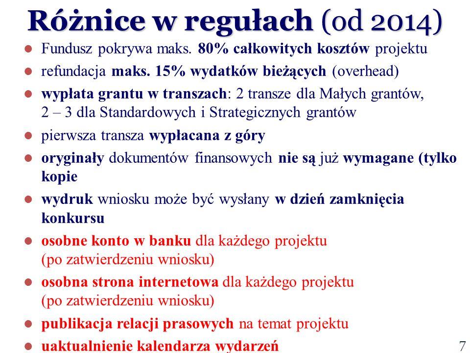 Różnice w regułach (od 2014) 7 Fundusz pokrywa maks.