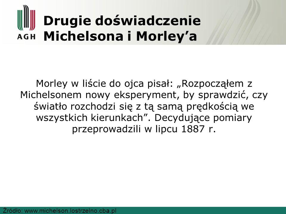 """Drugie doświadczenie Michelsona i Morley'a Morley w liście do ojca pisał: """"Rozpocząłem z Michelsonem nowy eksperyment, by sprawdzić, czy światło rozchodzi się z tą samą prędkością we wszystkich kierunkach ."""