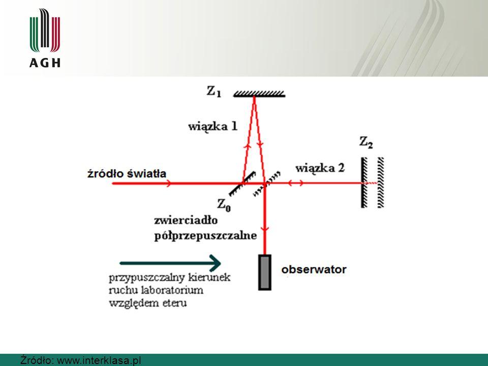Źródło: www.interklasa.pl