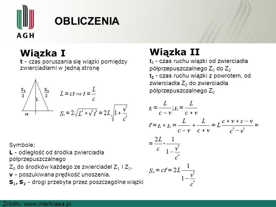 Wiązka I t - czas poruszania się wiązki pomiędzy zwierciadłami w jedną stronę Symbole: L - odległość od środka zwierciadła półprzepuszczalnego Z 0 do środków każdego ze zwierciadeł Z 1 i Z 2.