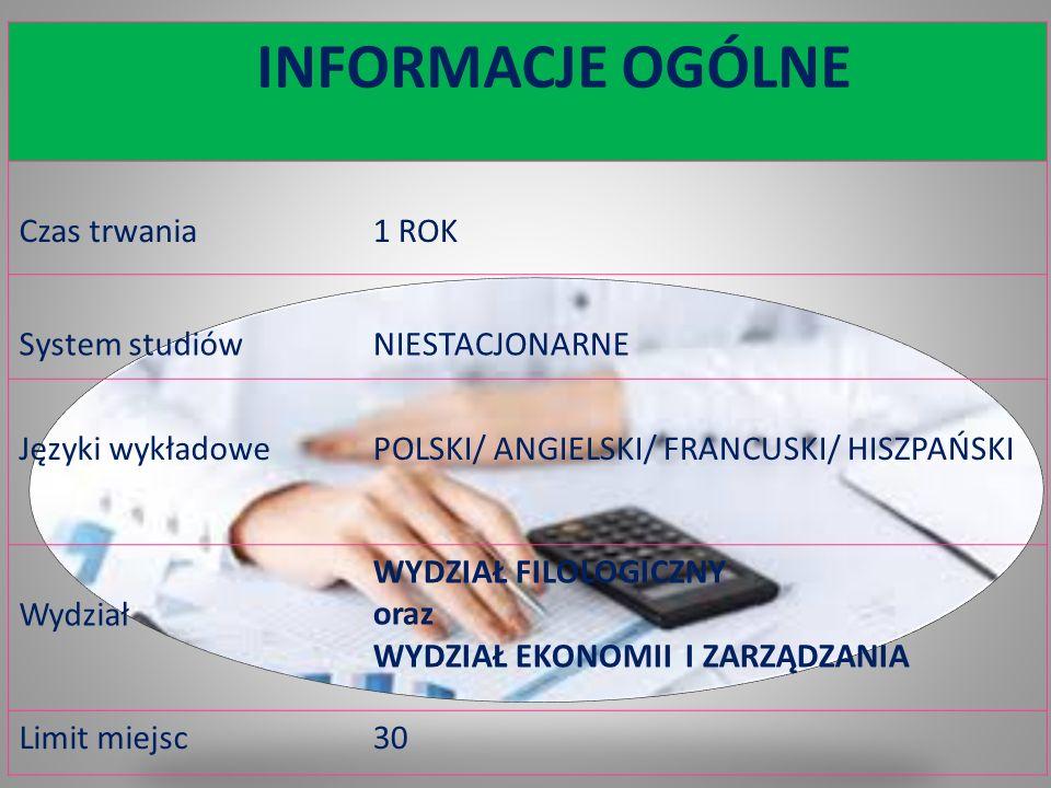 przekazanie i usystematyzowanie wiedzy i umiejętności związanych z funkcjonowaniem przedsiębiorstwa na rynku międzynarodowym, w warunkach zmiennego otoczenia.
