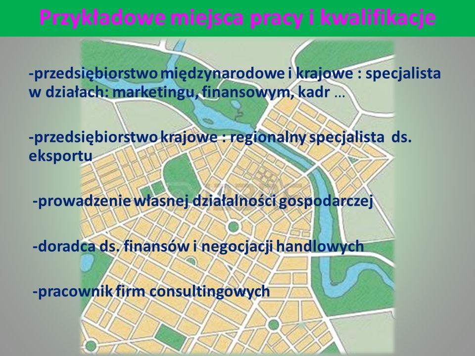 Przykładowe miejsca pracy i kwalifikacje -przedsiębiorstwo międzynarodowe i krajowe : specjalista w działach: marketingu, finansowym, kadr … -przedsiębiorstwo krajowe : regionalny specjalista ds.