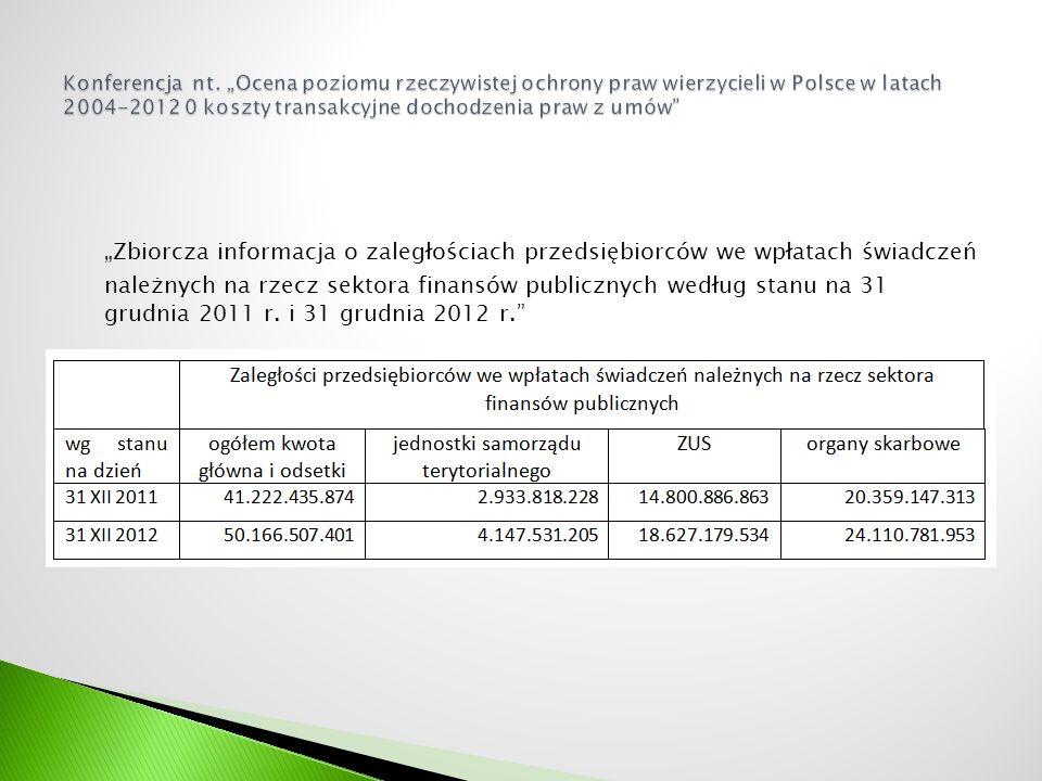 """""""Zbiorcza informacja o zaległościach przedsiębiorców we wpłatach świadczeń należnych na rzecz sektora finansów publicznych według stanu na 31 grudnia 2011 r."""