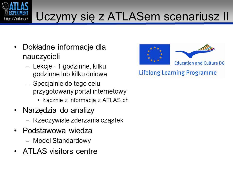 Uczymy się z ATLASem scenariusz II Dokładne informacje dla nauczycieli –Lekcje - 1 godzinne, kilku godzinne lub kilku dniowe –Specjalnie do tego celu