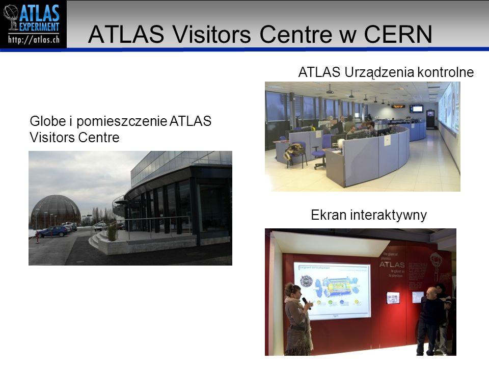 ATLAS Visitors Centre w CERN Globe i pomieszczenie ATLAS Visitors Centre ATLAS Urządzenia kontrolne Ekran interaktywny