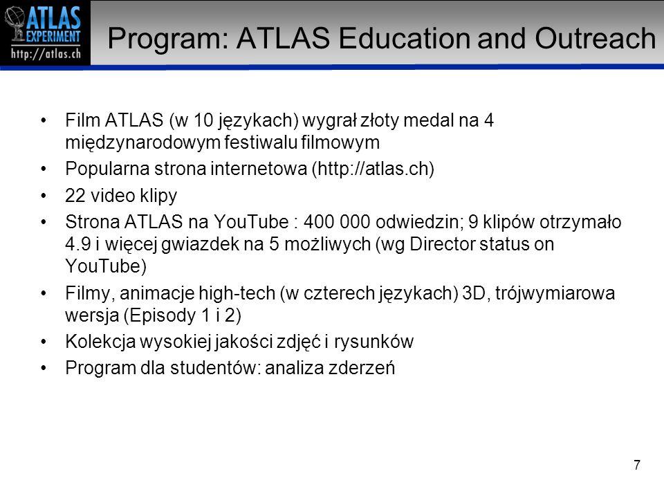8 Hity na stronie ATLAS
