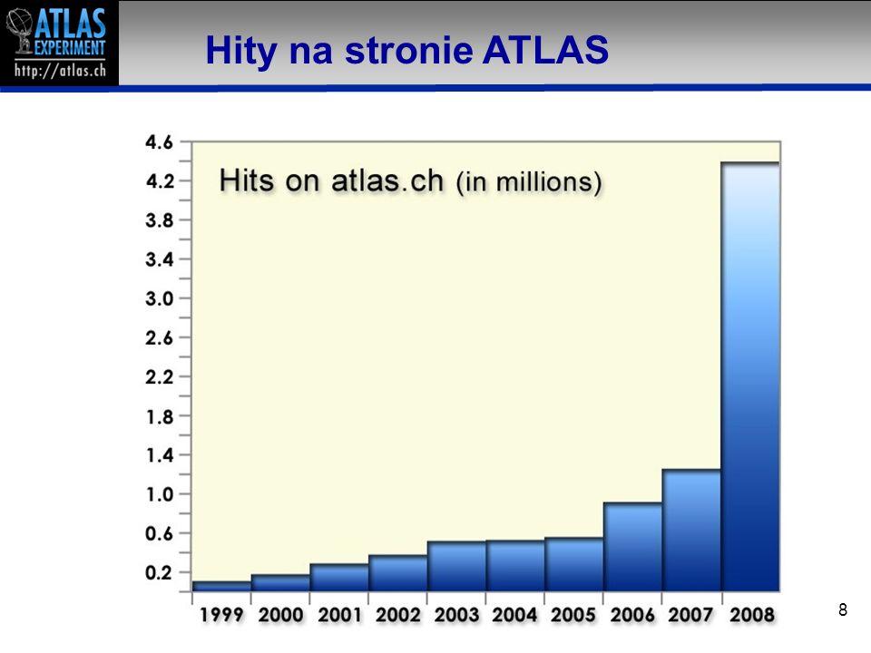 9 Włącz uczniów w eksperyment ATLAS Dziel się z nimi aktualnościami z ATLASa Daj im narzędzie do analizy zderzeń AMELIA at LBNL HYPATIA in Athens Minerva in UK