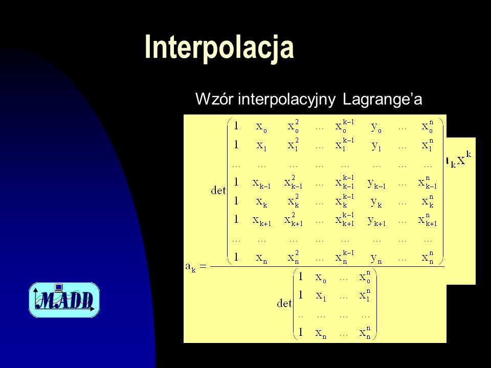 Interpolacja Wzór interpolacyjny Lagrange'a