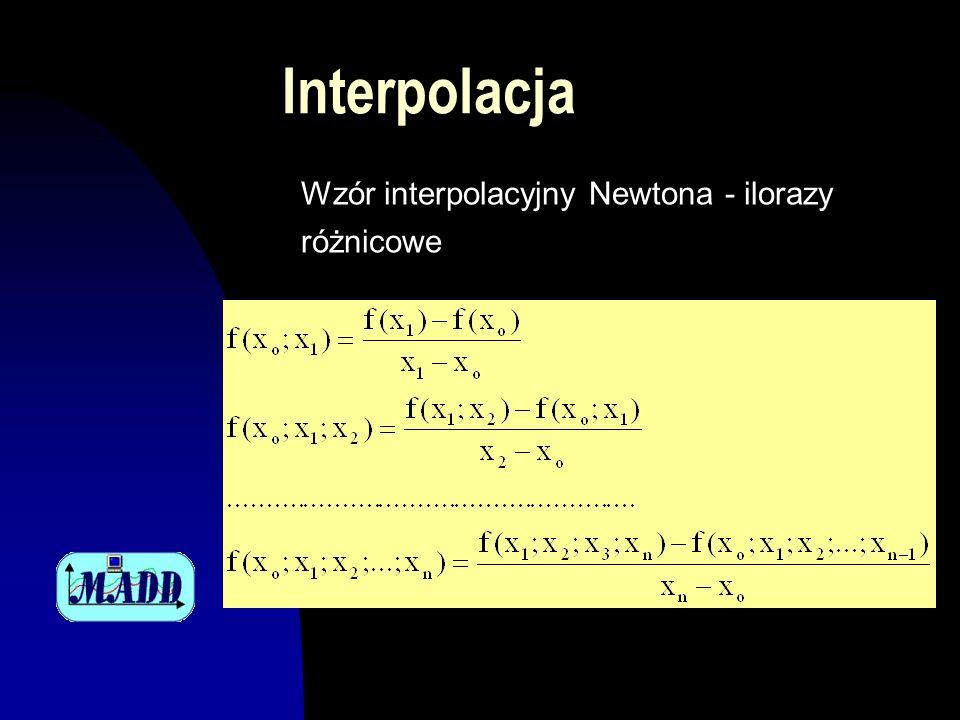 Interpolacja Wzór interpolacyjny Newtona - ilorazy różnicowe