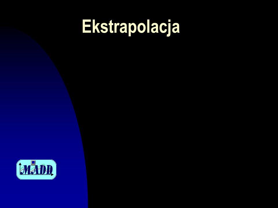 Ekstrapolacja