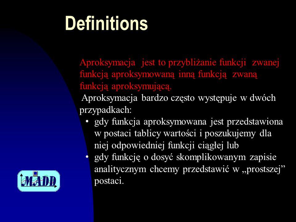 Definitions Aproksymacja jest to przybliżanie funkcji zwanej funkcją aproksymowaną inną funkcją zwaną funkcją aproksymującą.